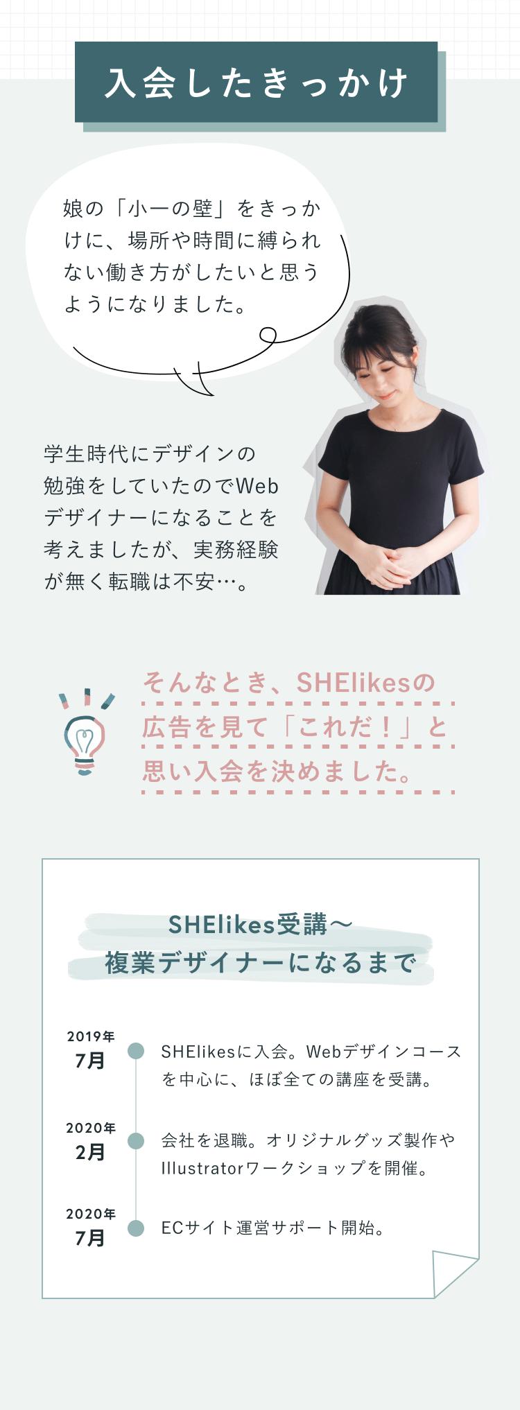 SHElikesに入会したきっかけ。