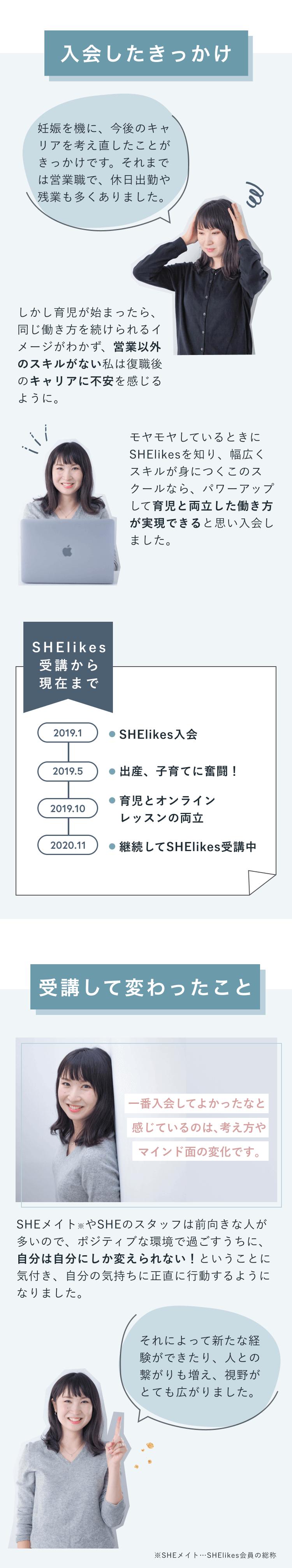 SHElikesに入会したきっかけ
